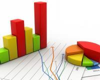 Поздравляем с Всемирным днем статистики!