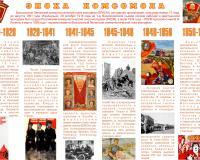 29 октября – 100 лет со дня рождения комсомола